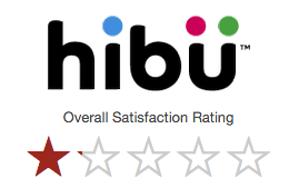 hibu-overall-satisfaction